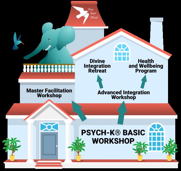 PSYCH-K® home
